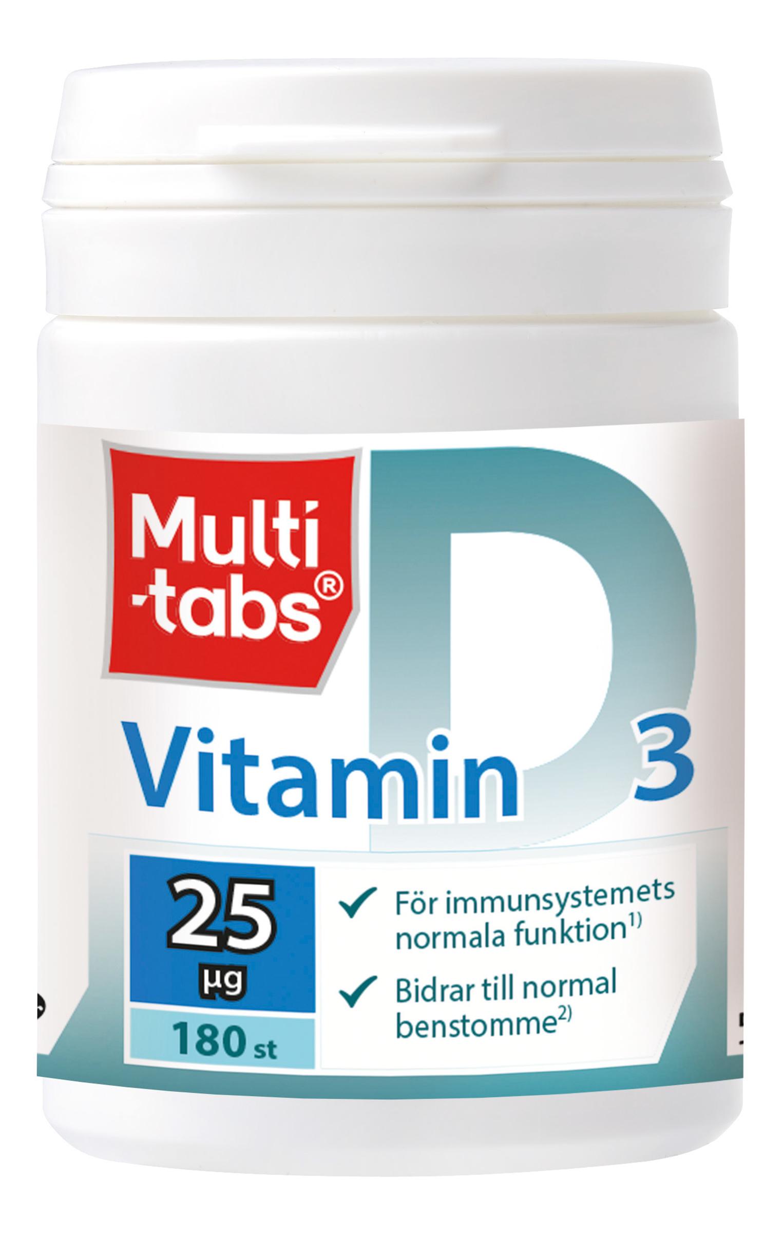 d vitaminförgiftning