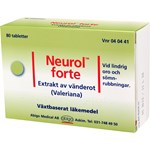 Neurol forte dragerad tablett 80 st